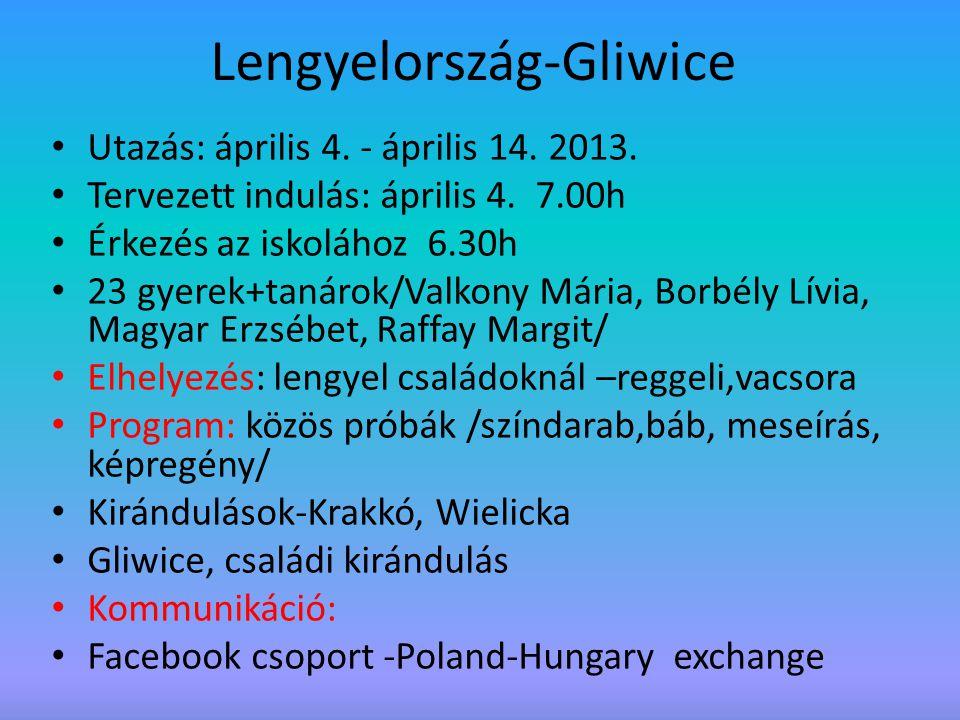 Lengyelország-Gliwice