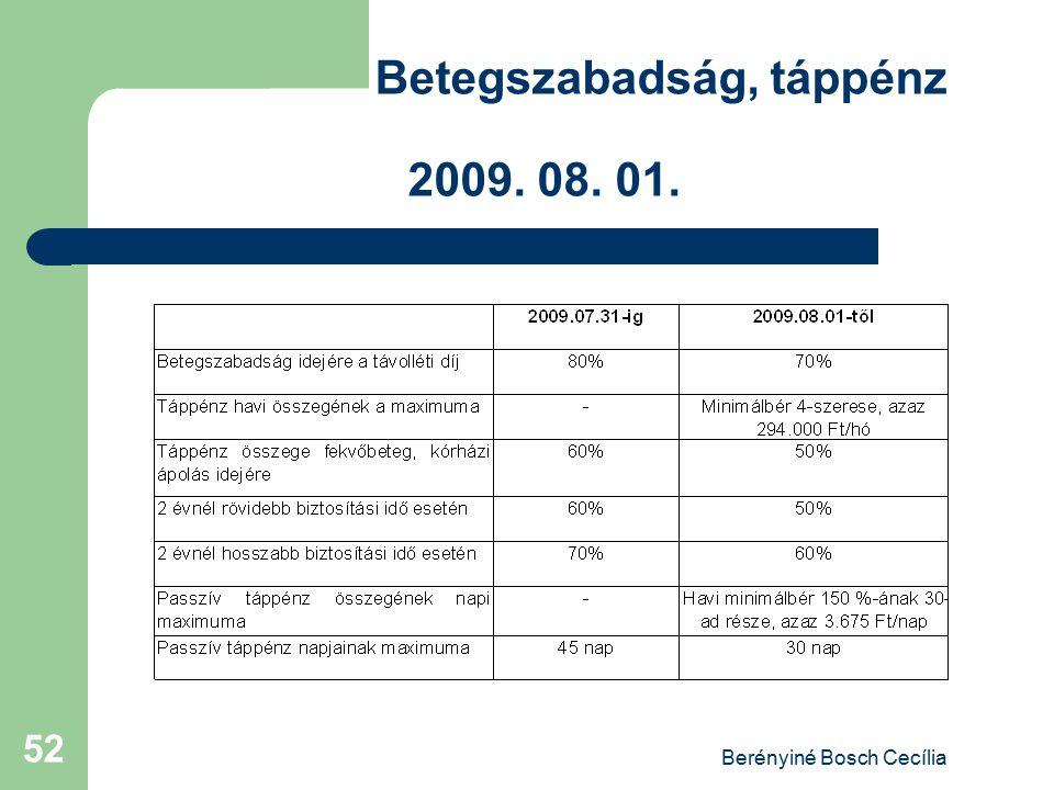 Betegszabadság, táppénz 2009. 08. 01.