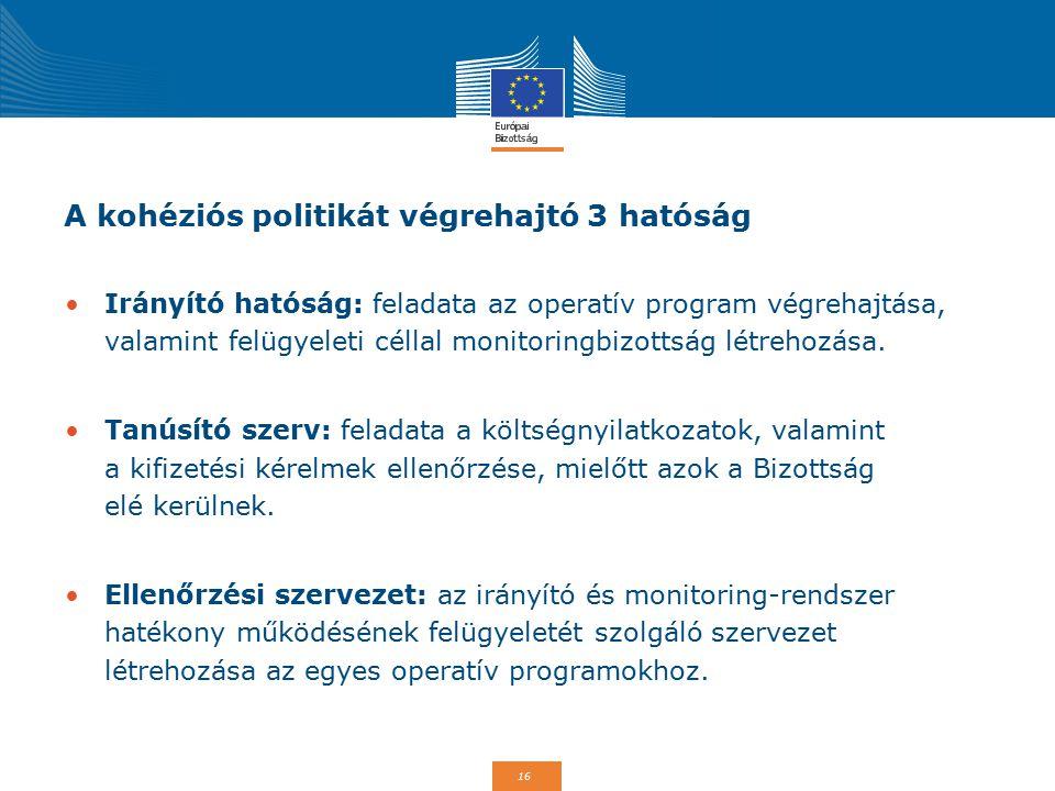 A kohéziós politikát végrehajtó 3 hatóság