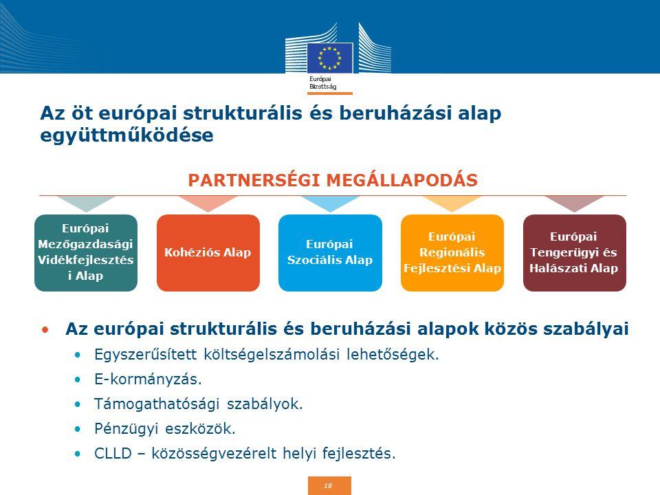 Az öt európai strukturális és beruházási alap együttműködése