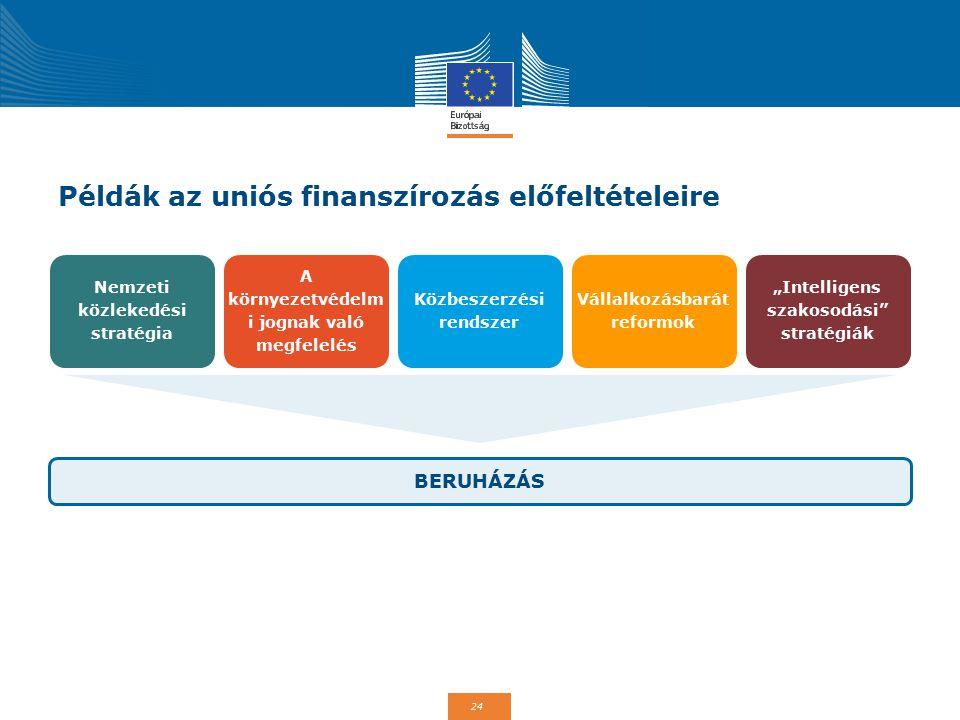 Példák az uniós finanszírozás előfeltételeire