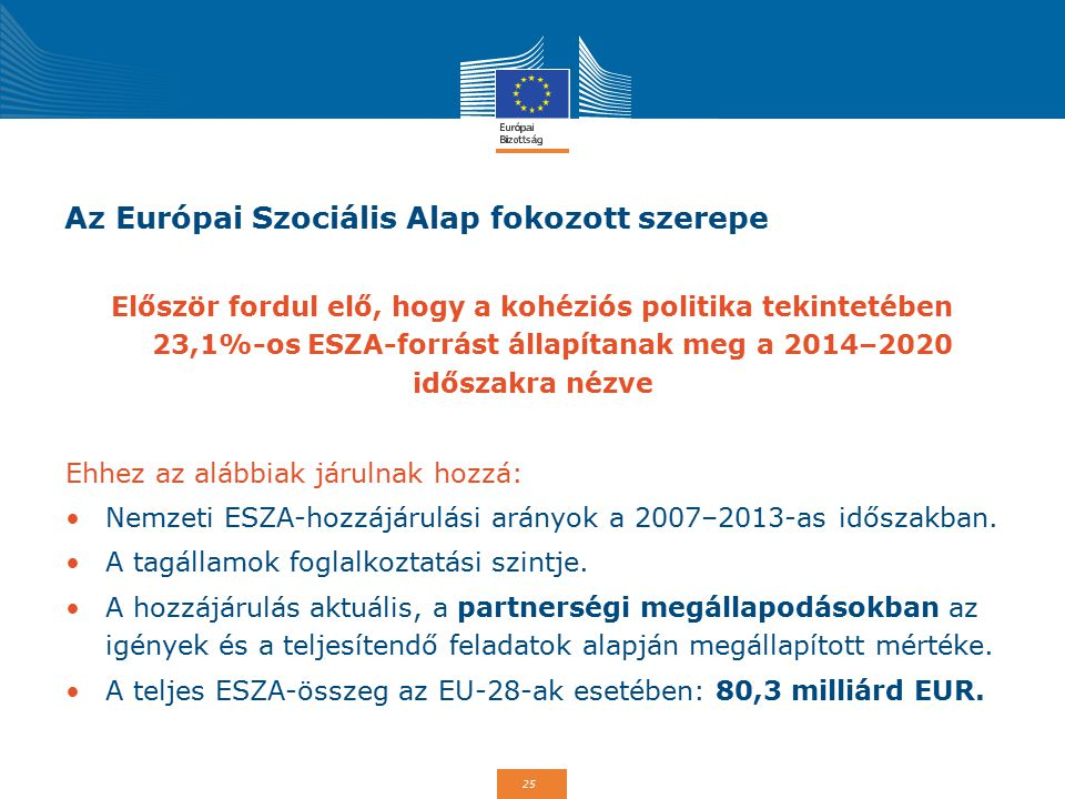 Az Európai Szociális Alap fokozott szerepe