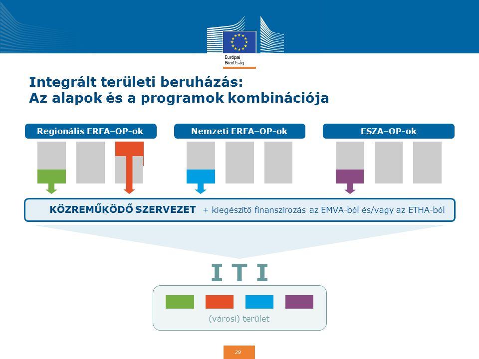 Integrált területi beruházás: Az alapok és a programok kombinációja