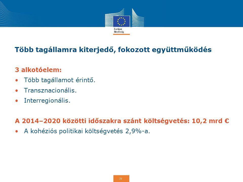 Több tagállamra kiterjedő, fokozott együttműködés