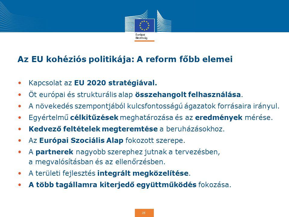 Az EU kohéziós politikája: A reform főbb elemei