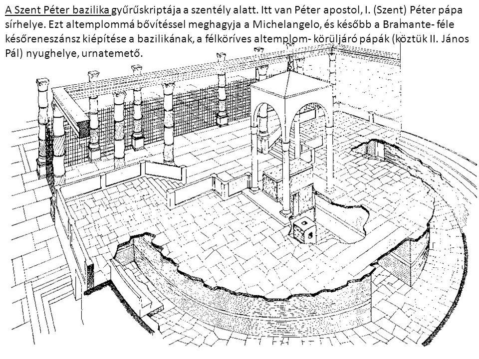 A Szent Péter bazilika gyűrűskriptája a szentély alatt