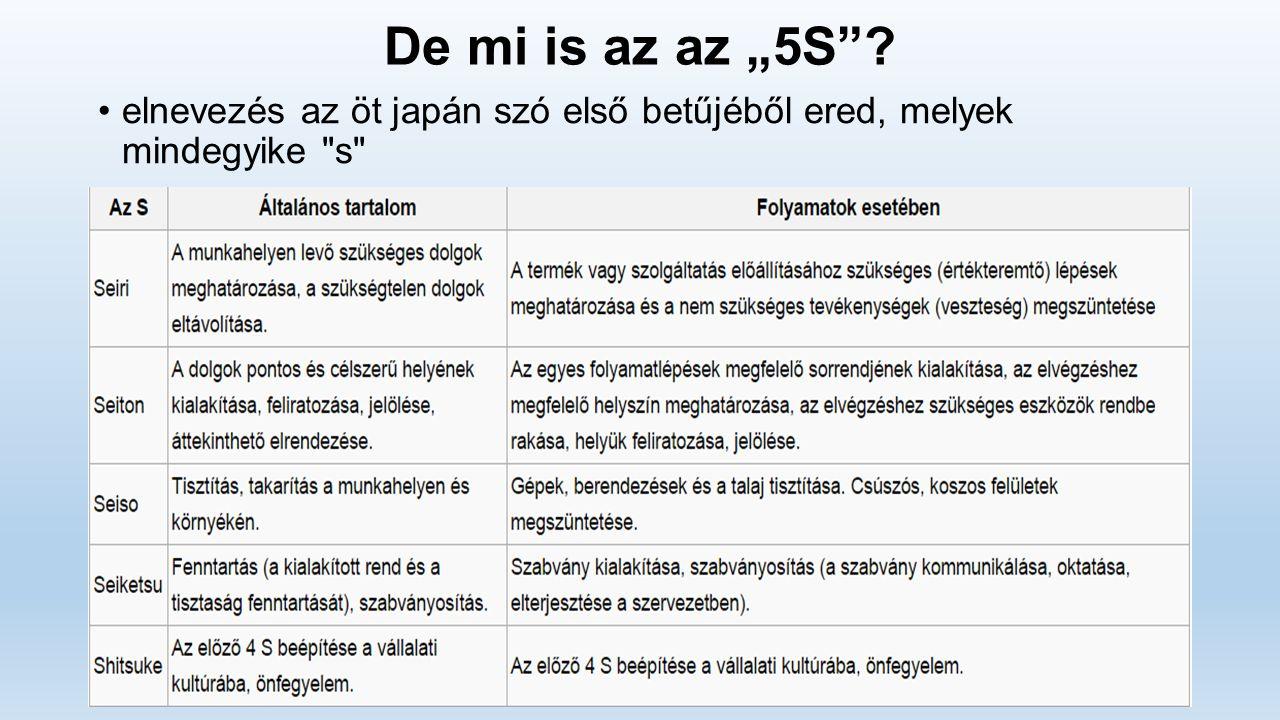 """De mi is az az """"5S elnevezés az öt japán szó első betűjéből ered, melyek mindegyike s"""