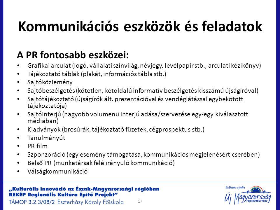 Kommunikációs eszközök és feladatok