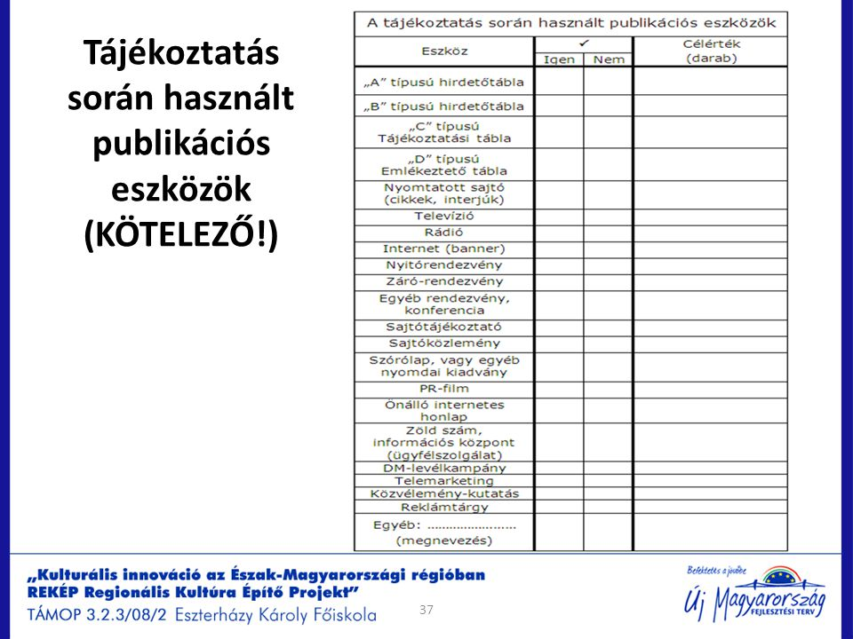 Tájékoztatás során használt publikációs eszközök (KÖTELEZŐ!)