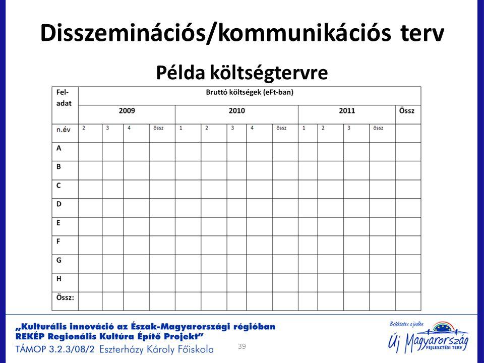 Disszeminációs/kommunikációs terv Példa költségtervre