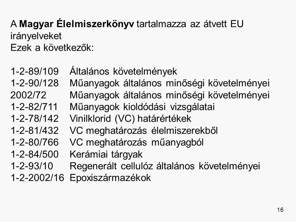 A Magyar Élelmiszerkönyv tartalmazza az átvett EU irányelveket