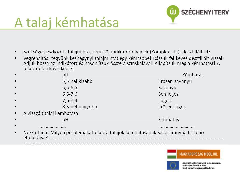 A talaj kémhatása Szükséges eszközök: talajminta, kémcső, indikátorfolyadék (Komplex I-II.), desztillált víz.