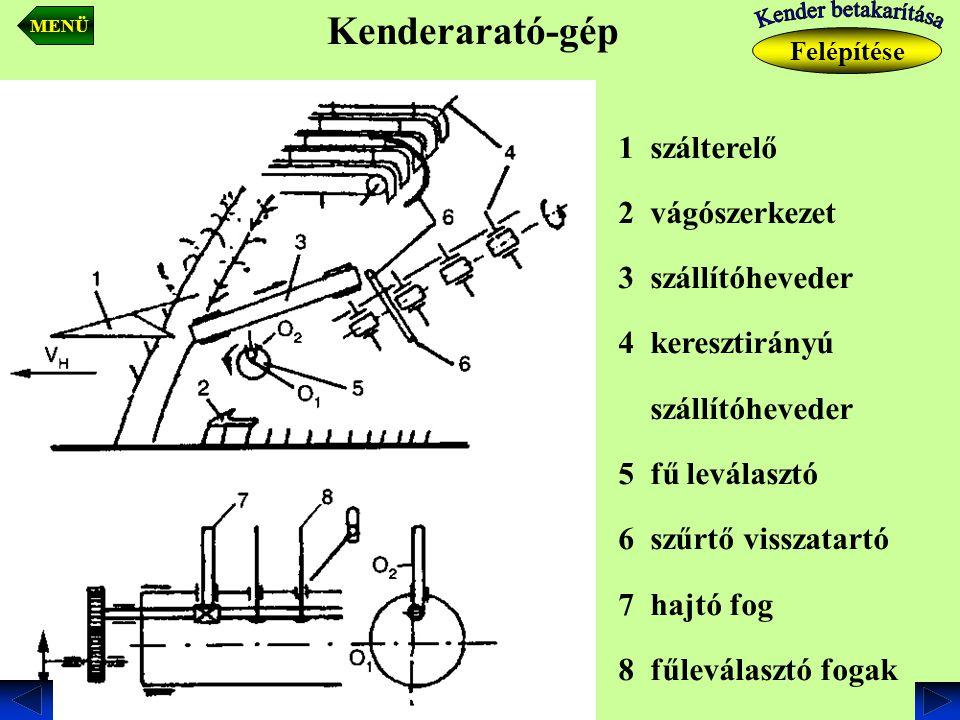 Kenderarató-gép 1 szálterelő 2 vágószerkezet 3 szállítóheveder