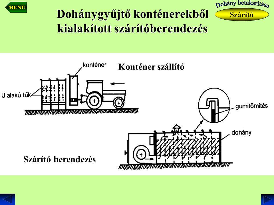 Dohánygyűjtő konténerekből kialakított szárítóberendezés