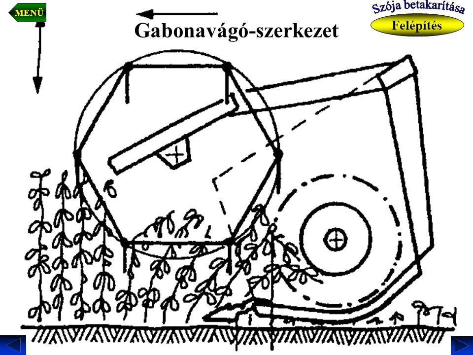 Gabonavágó-szerkezet