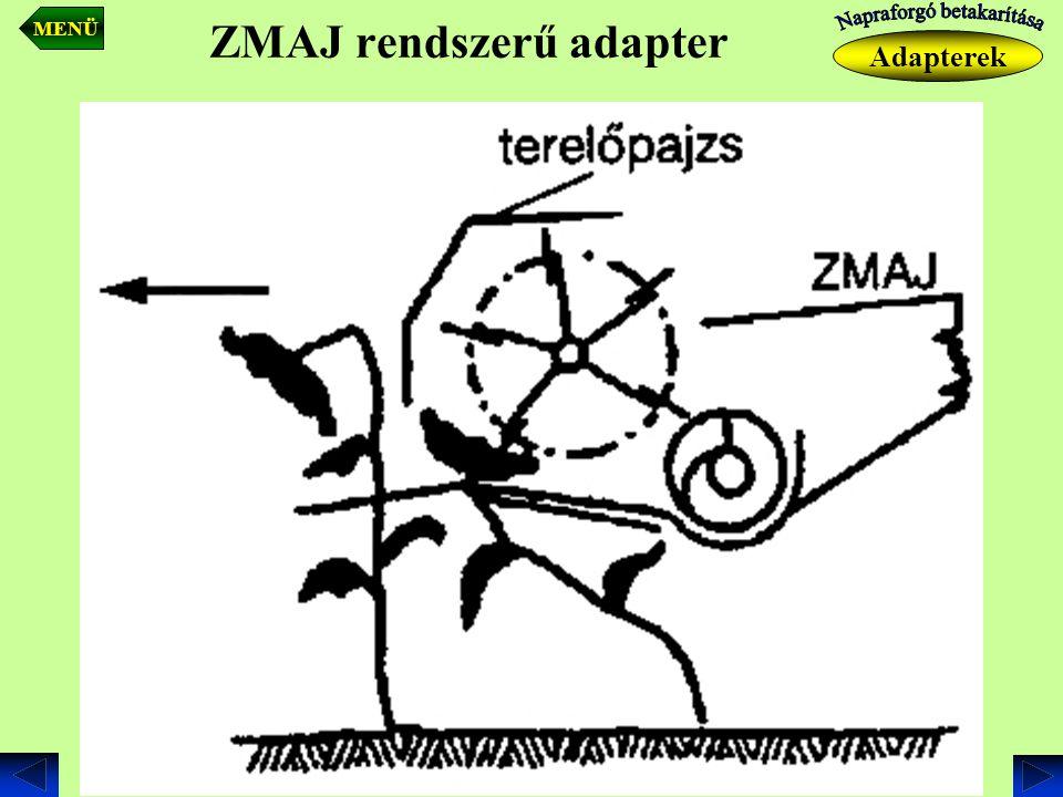 ZMAJ rendszerű adapter