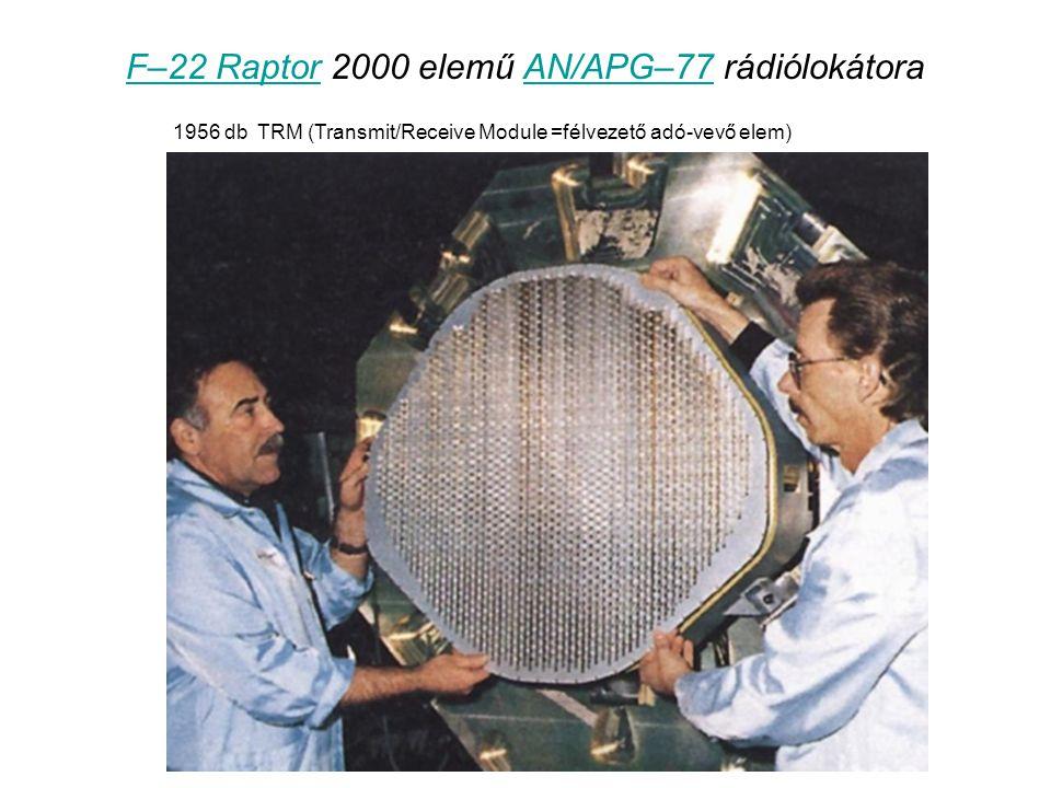 F–22 Raptor 2000 elemű AN/APG–77 rádiólokátora