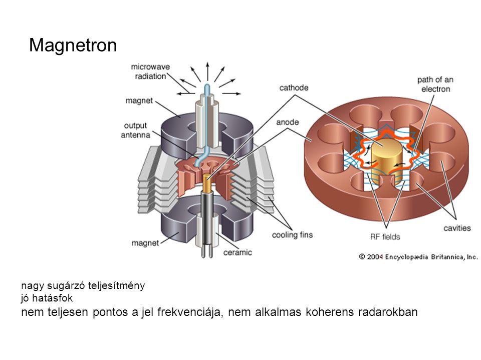 Magnetron nagy sugárzó teljesítmény. jó hatásfok.