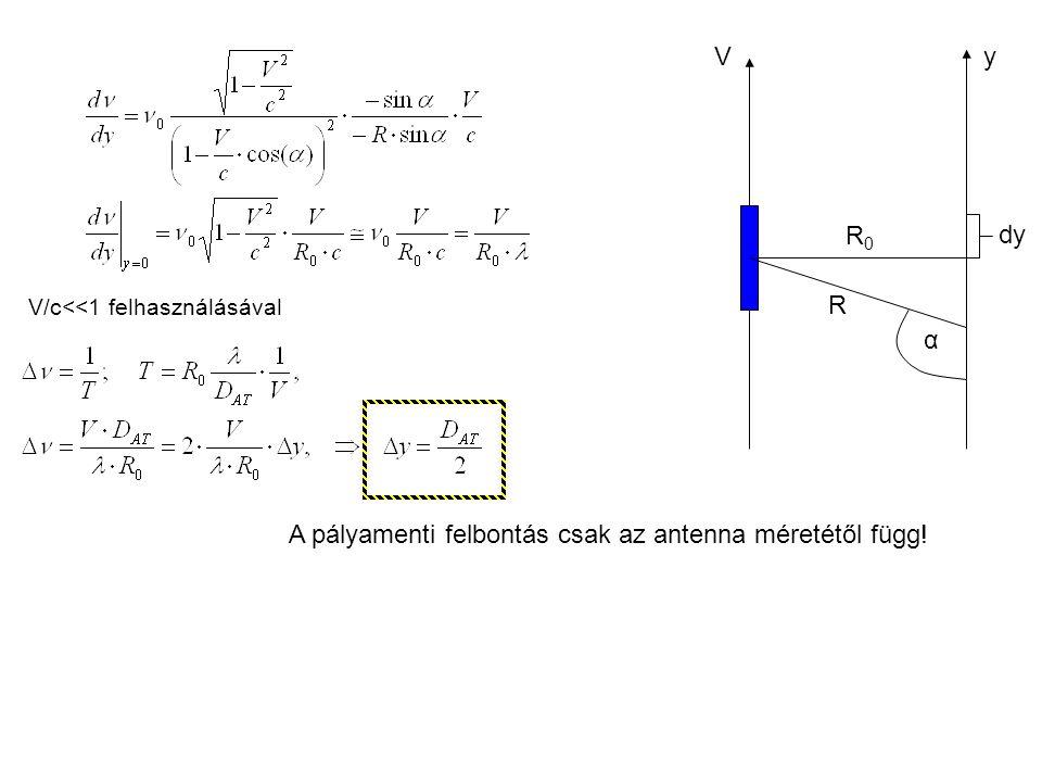 A pályamenti felbontás csak az antenna méretétől függ!