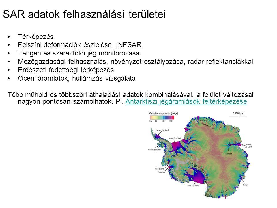 SAR adatok felhasználási területei