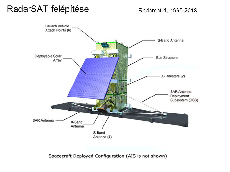 RadarSAT felépítése Radarsat-1, 1995-2013