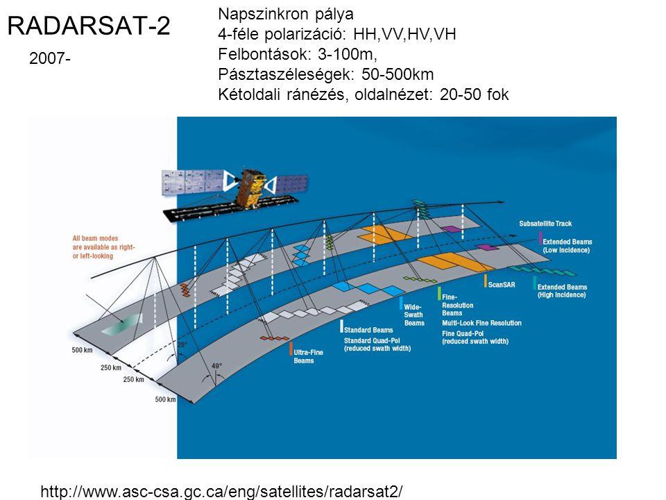 RADARSAT-2 Napszinkron pálya 4-féle polarizáció: HH,VV,HV,VH