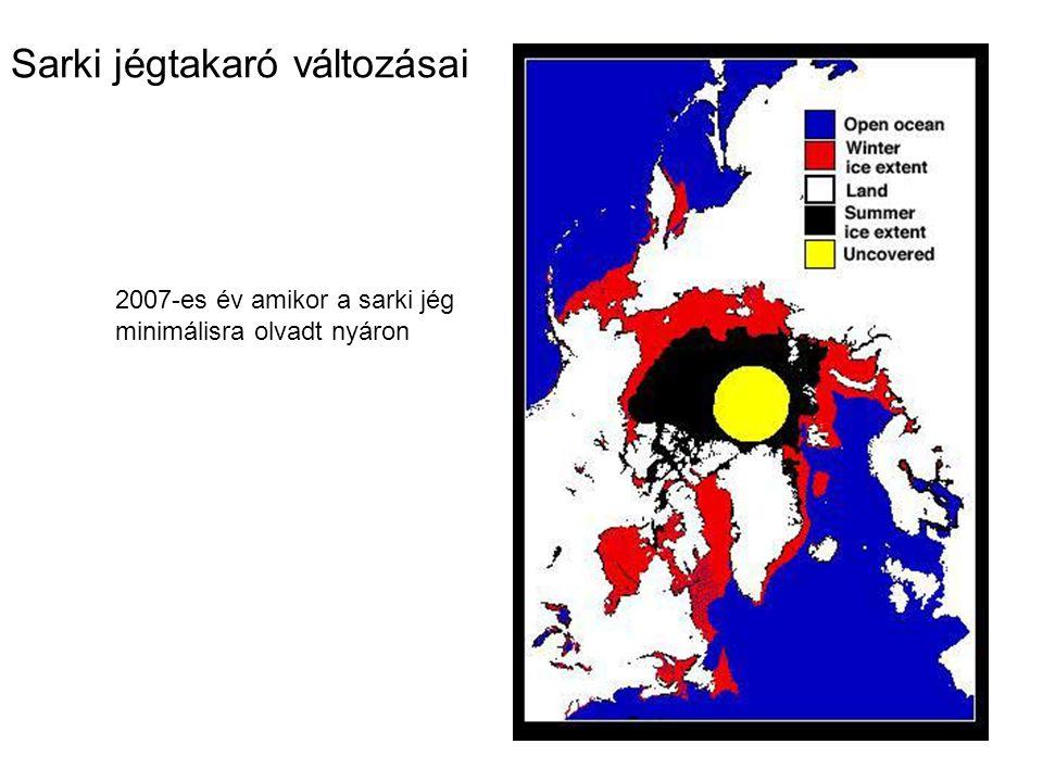 Sarki jégtakaró változásai