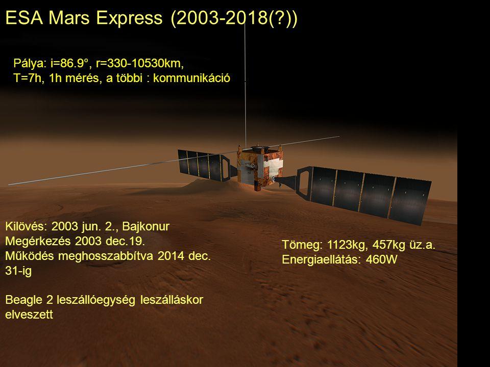 ESA Mars Express (2003-2018( )) Pálya: i=86.9°, r=330-10530km,