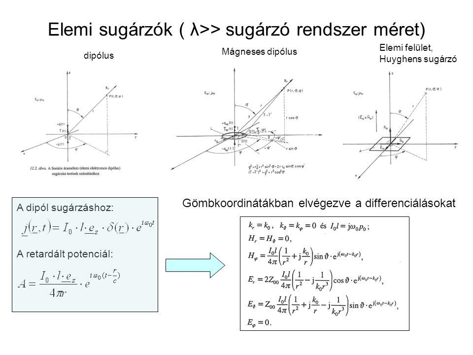Elemi sugárzók ( λ>> sugárzó rendszer méret)