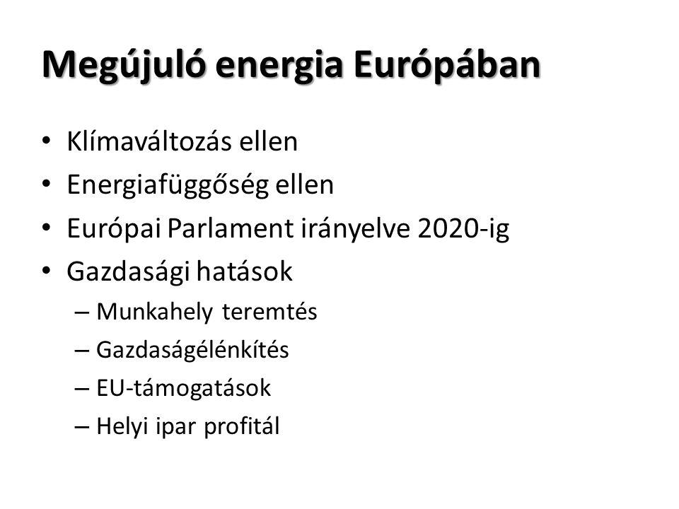 Megújuló energia Európában