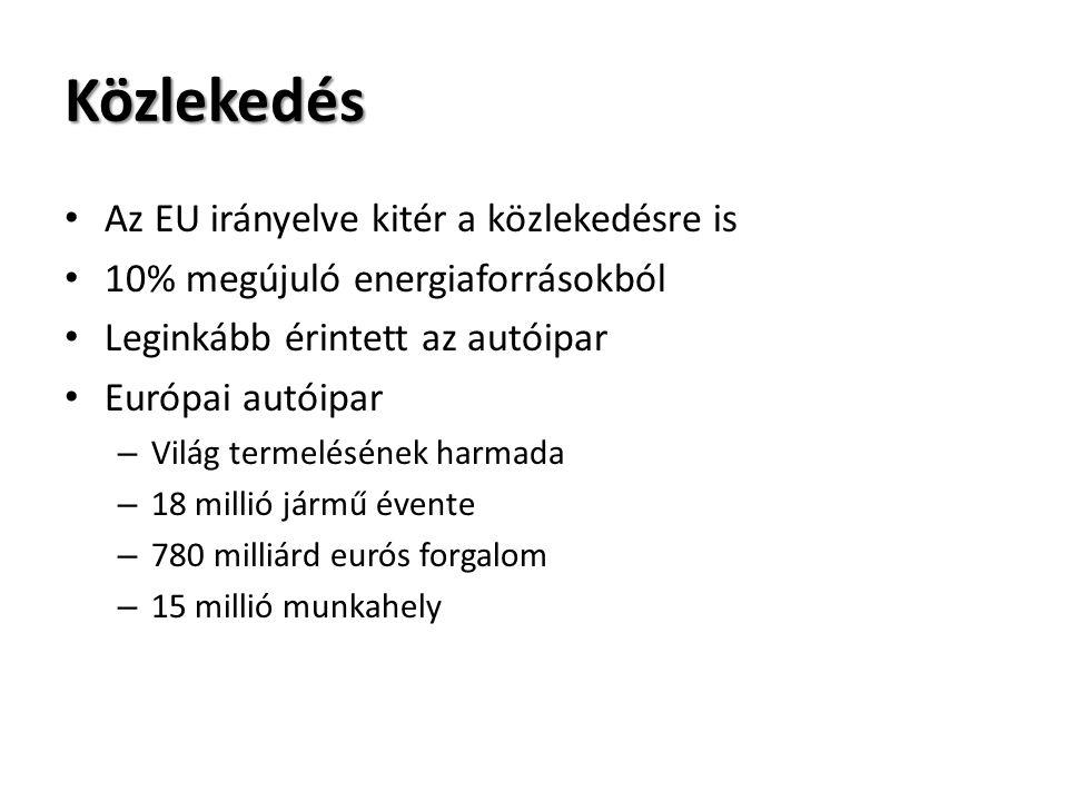 Közlekedés Az EU irányelve kitér a közlekedésre is