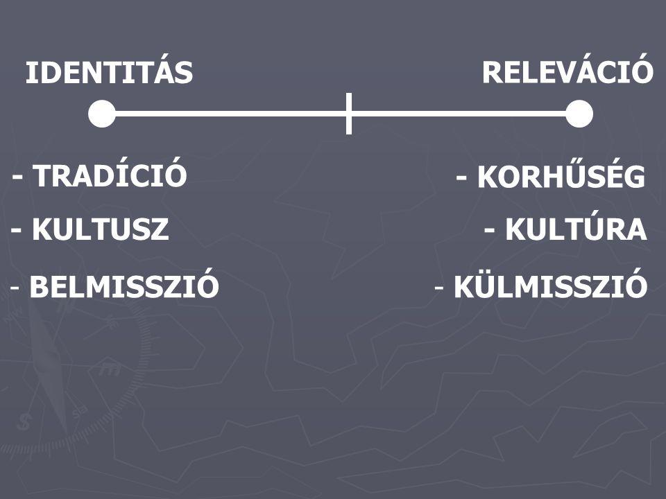 IDENTITÁS RELEVÁCIÓ - TRADÍCIÓ - KORHŰSÉG - KULTUSZ - KULTÚRA BELMISSZIÓ KÜLMISSZIÓ