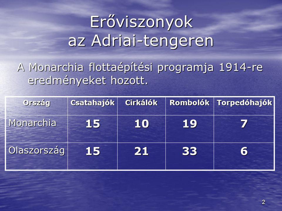 Erőviszonyok az Adriai-tengeren