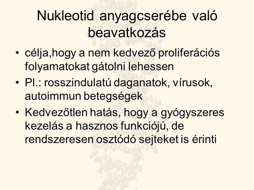 Nukleotid anyagcserébe való beavatkozás