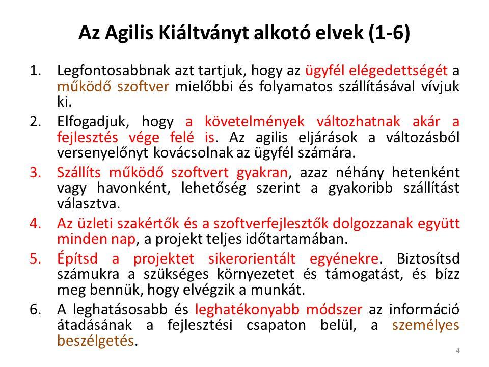 Az Agilis Kiáltványt alkotó elvek (1-6)
