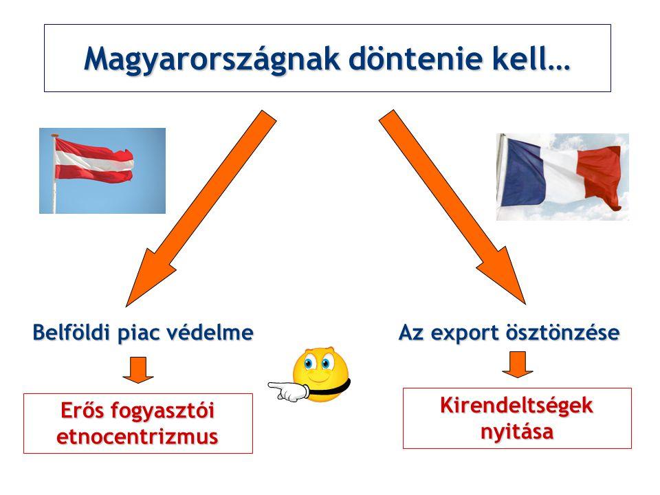 Magyarországnak döntenie kell…