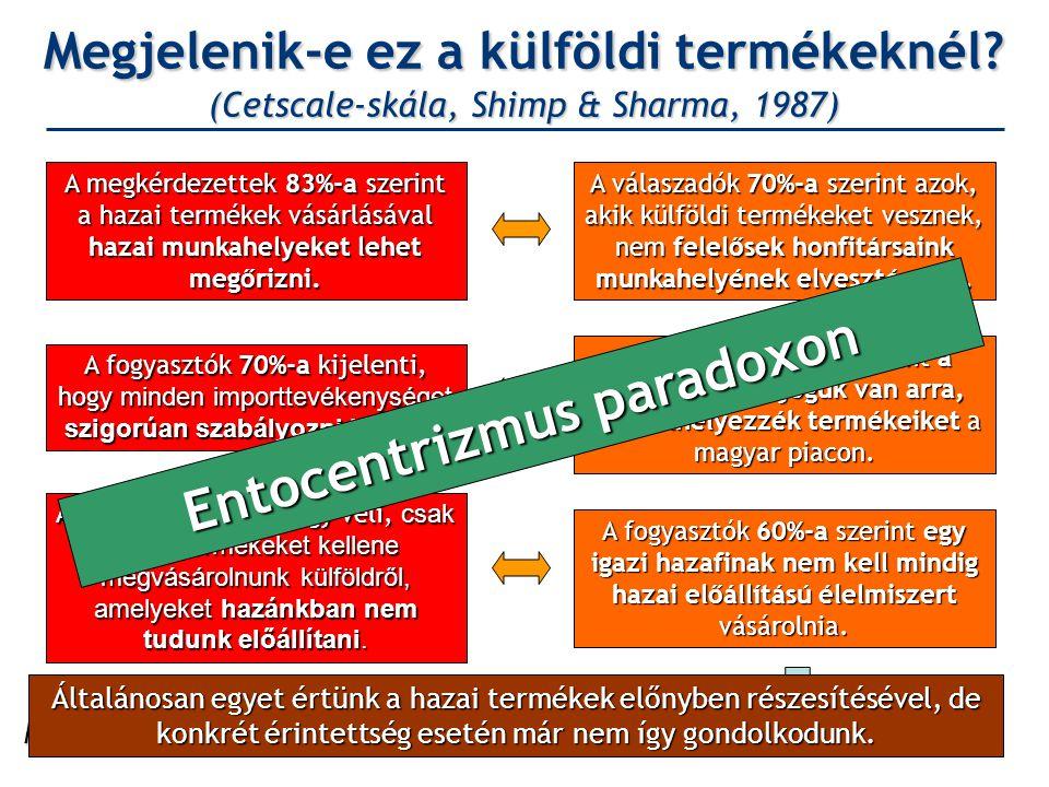 Entocentrizmus paradoxon