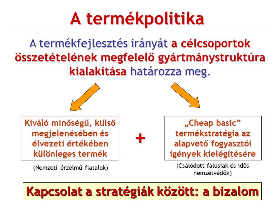 Kapcsolat a stratégiák között: a bizalom
