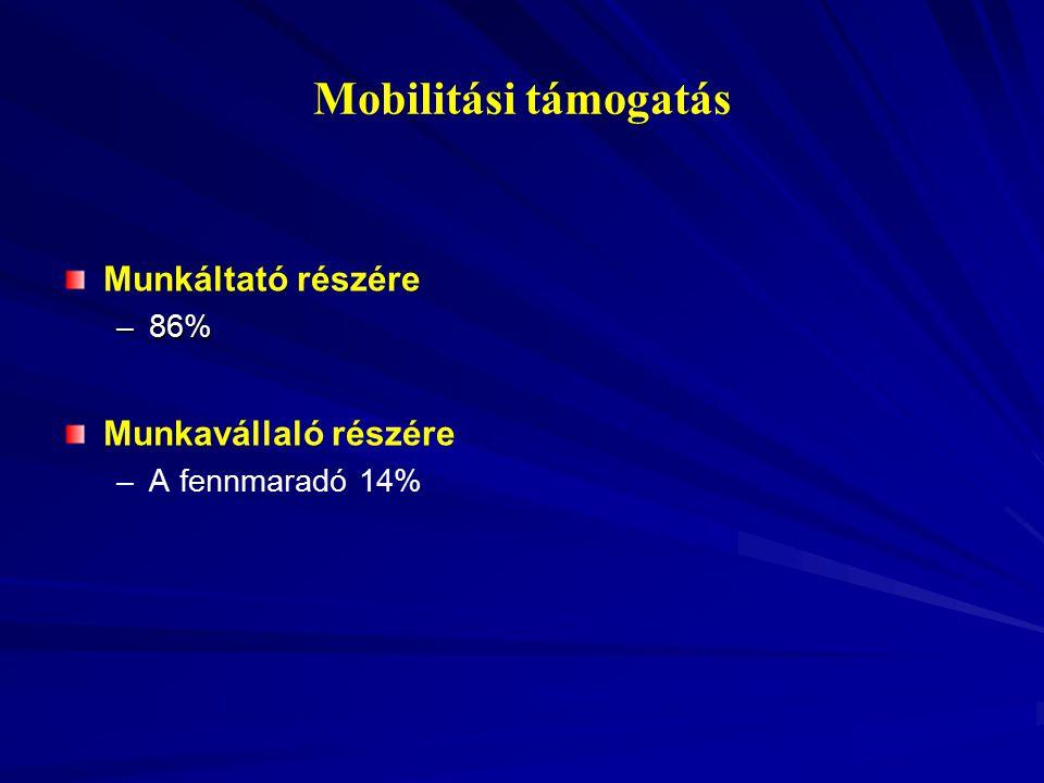 Mobilitási támogatás Munkáltató részére Munkavállaló részére 86%