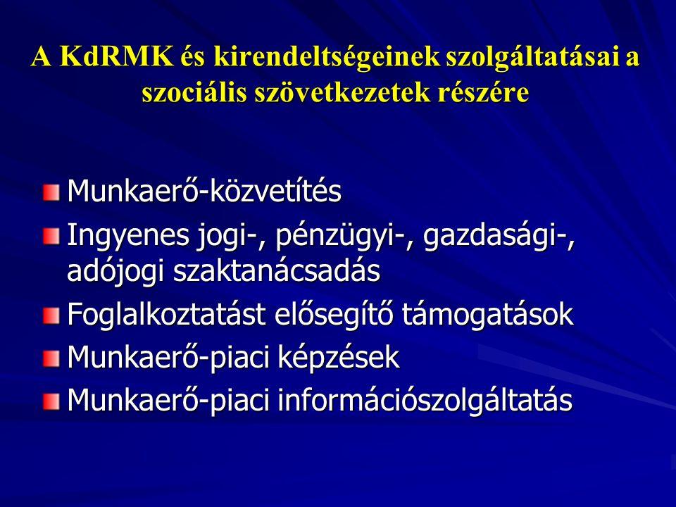 A KdRMK és kirendeltségeinek szolgáltatásai a szociális szövetkezetek részére