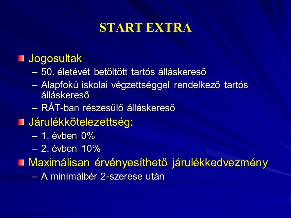 START EXTRA Jogosultak Járulékkötelezettség: