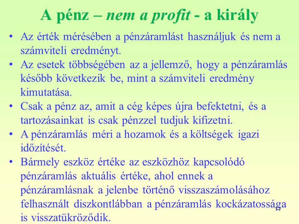 A pénz – nem a profit - a király