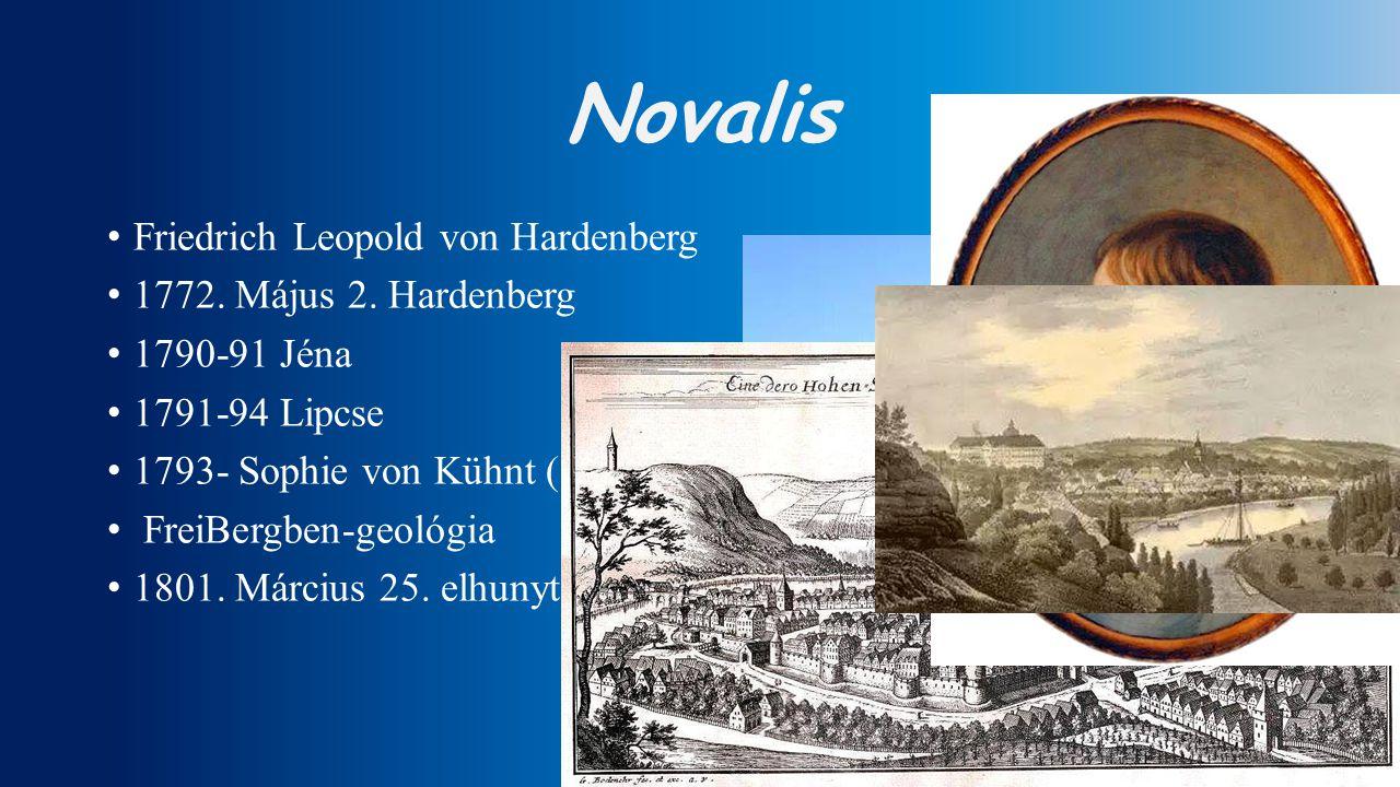 Novalis Friedrich Leopold von Hardenberg 1772. Május 2. Hardenberg