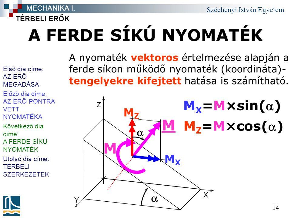 A FERDE SÍKÚ NYOMATÉK M MX=M×sin(a) MZ=M×cos(a) MZ MX a