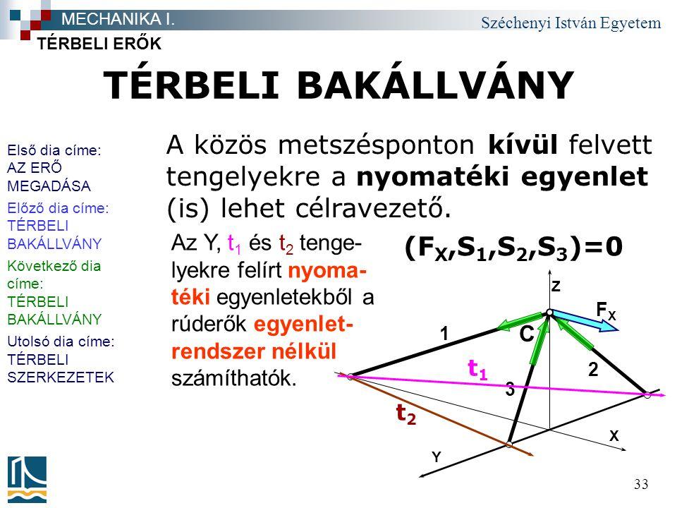 MECHANIKA I. TÉRBELI ERŐK. TÉRBELI BAKÁLLVÁNY. A közös metszésponton kívül felvett tengelyekre a nyomatéki egyenlet (is) lehet célravezető.