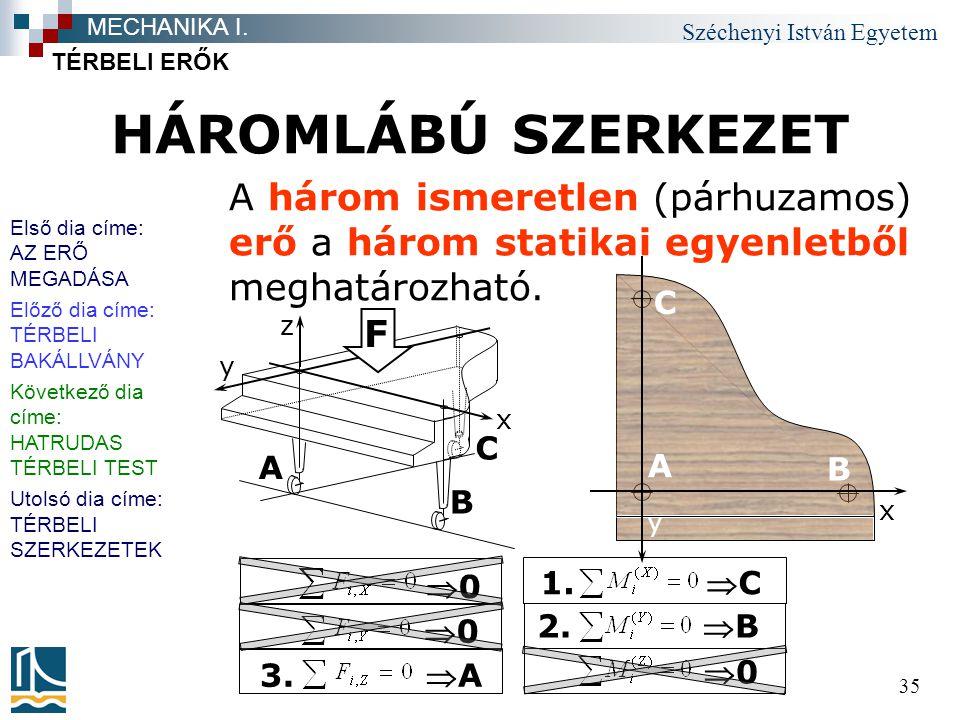 MECHANIKA I. TÉRBELI ERŐK. HÁROMLÁBÚ SZERKEZET. A három ismeretlen (párhuzamos) erő a három statikai egyenletből meghatározható.