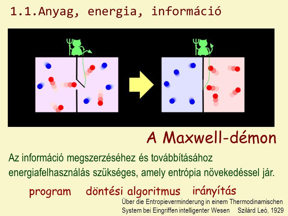 A Maxwell-démon 1.1.Anyag, energia, információ
