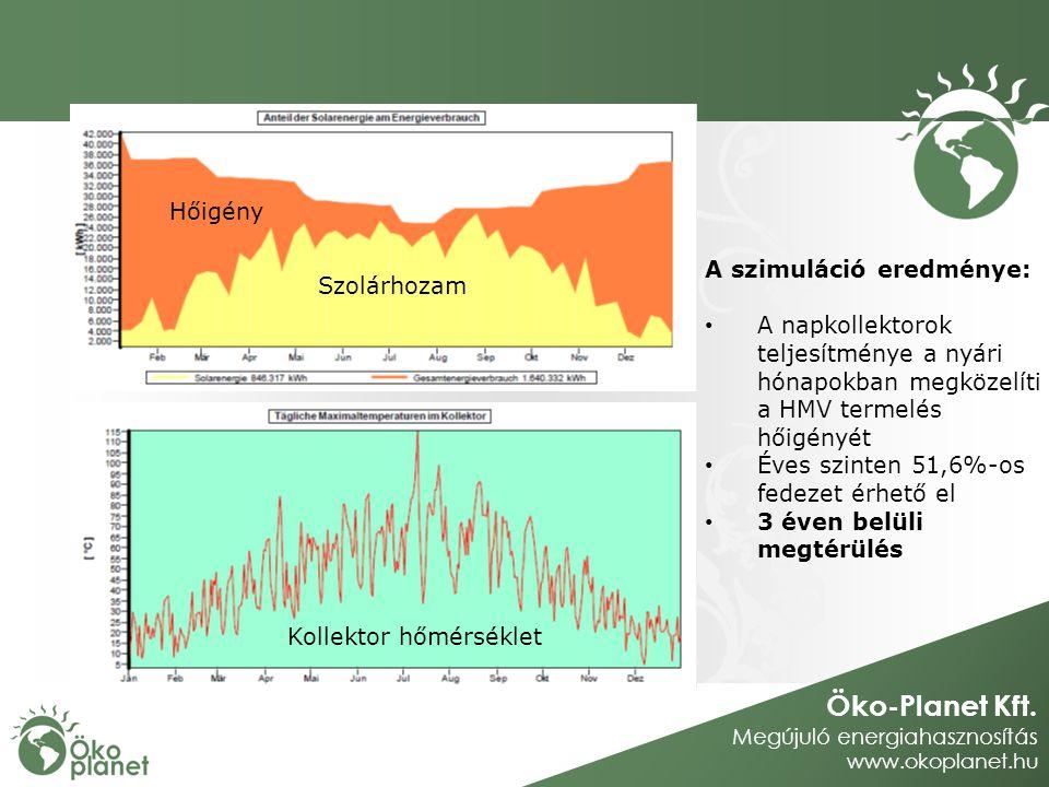 Hőigény A szimuláció eredménye: A napkollektorok teljesítménye a nyári hónapokban megközelíti a HMV termelés hőigényét.