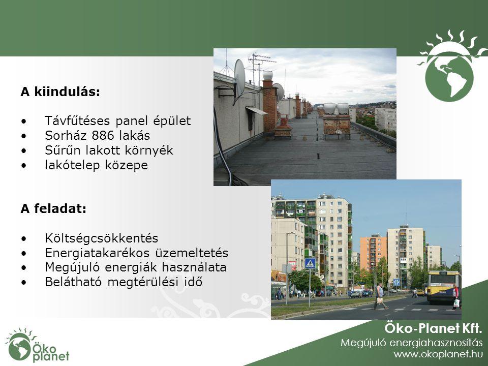 A kiindulás: Távfűtéses panel épület. Sorház 886 lakás. Sűrűn lakott környék. lakótelep közepe. A feladat: