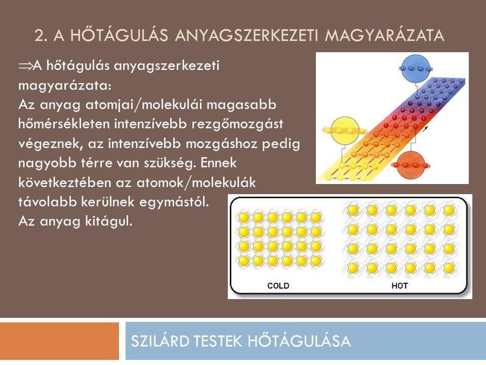 2. A hőtágulás anyagszerkezeti magyarázata